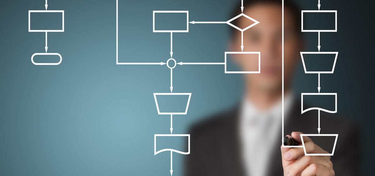 Conheça as etapas para implementar a Governança de TI na sua empresa